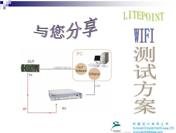 Litepoint-WIFI测试解决方案ppt